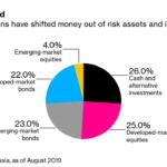 Богатые россияне увеличили вложения в американский госдолг